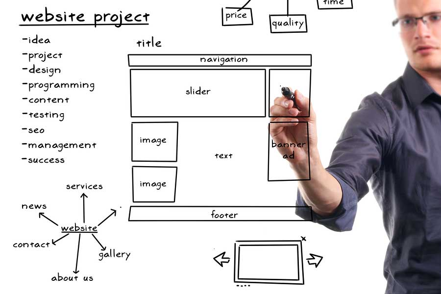 man drawing web design layout on transparent whiteboard